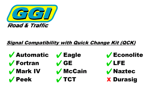 Quick Change Kit for LED traffic signals