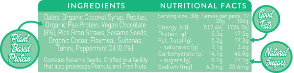 RACERiCE Choc Mint Flavour SuperCharged Bar Ingredients Nutritional Information Stephanie Rice Bar