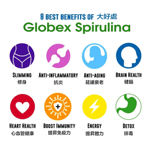 Globex Spirulina - House of Pure Essence