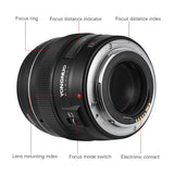 Yongnuo YN100mm F2 Medium Telephoto Prime Lens for Canon