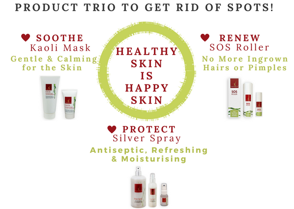 got spots or pimples? we can help!