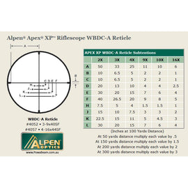 Alpen Apex XP Rifle Scope 4-16x44 **FREE SHIPPING AUST WIDE**