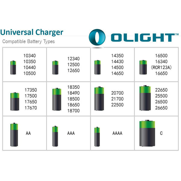 Olight Torch Battery & Magnetic Charger Kit