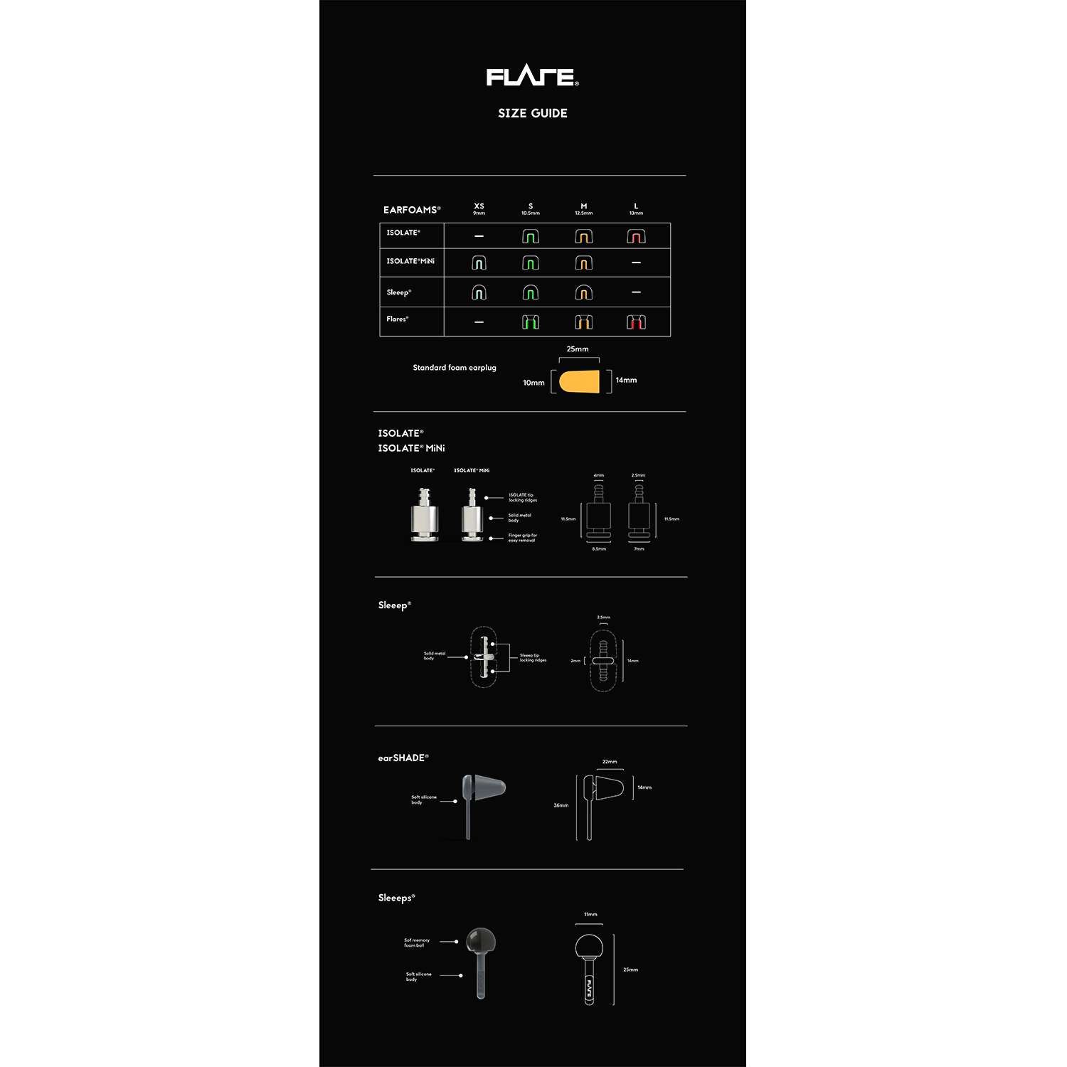 Flare size guide