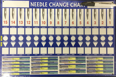 Single Head Needle Chart