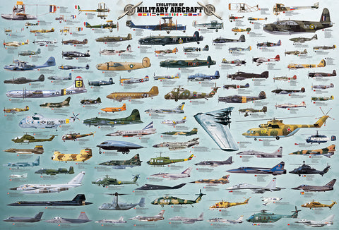 Jigsaw Puzzle: Evolution of Military Aircraft 2000-Piece Puzzle
