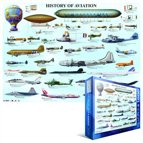 Jigsaw Puzzle: History of Aviation