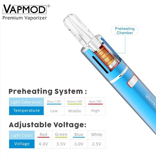 Vapmod XTUBE 710 Battery Mod | VapoRider Your Best Online