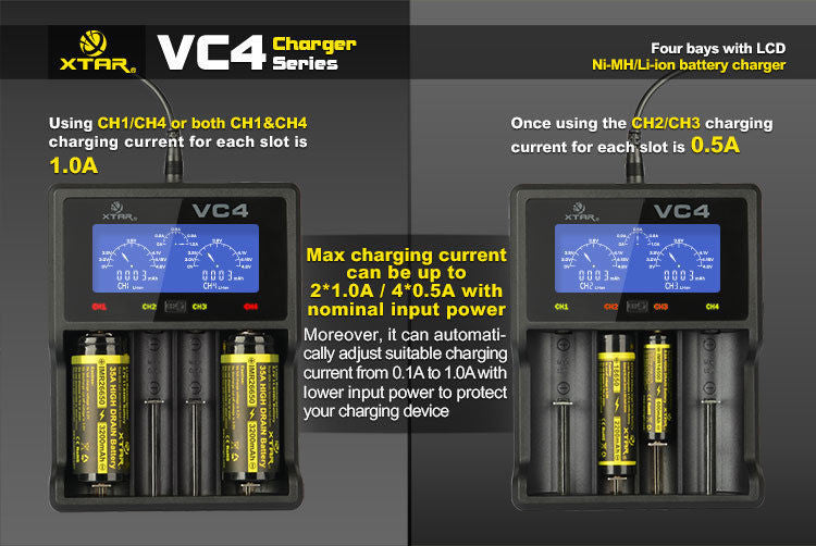 XTAR VC4 LCD Screen USB Li-ion/Ni-MH Battery Charger - Vaporider