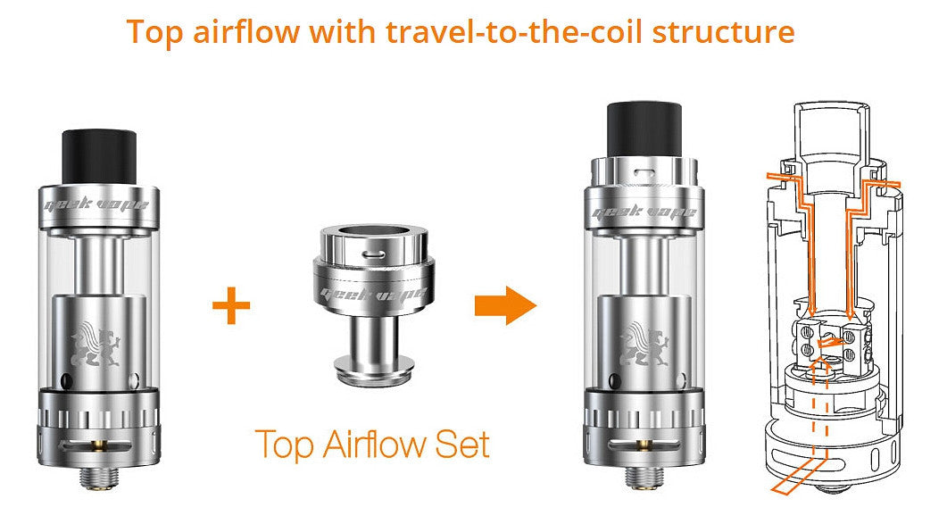Geek Vape Griffin RTA Top Airflow Set - Vaporider