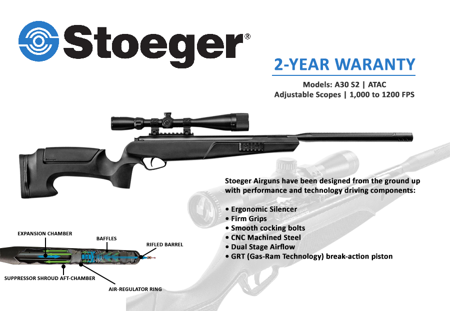 Stoeger Air Rifles – Panther Wholesale