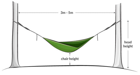 How to sleep in a hammock | scooms duvets