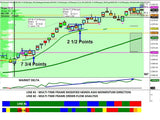 RLT - Market Profile 2.0 - Right Line Trading