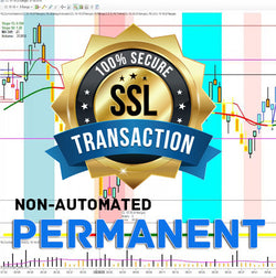 RLT - Transition Zone Indicator Suite (Permanent License – Non-Automated - Per Market) - Right Line Trading