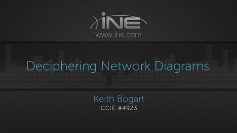 Deciphering & Working With Network Topology Diagrams - INE