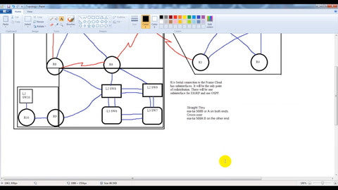 CCNA Routing & Switching ICND2