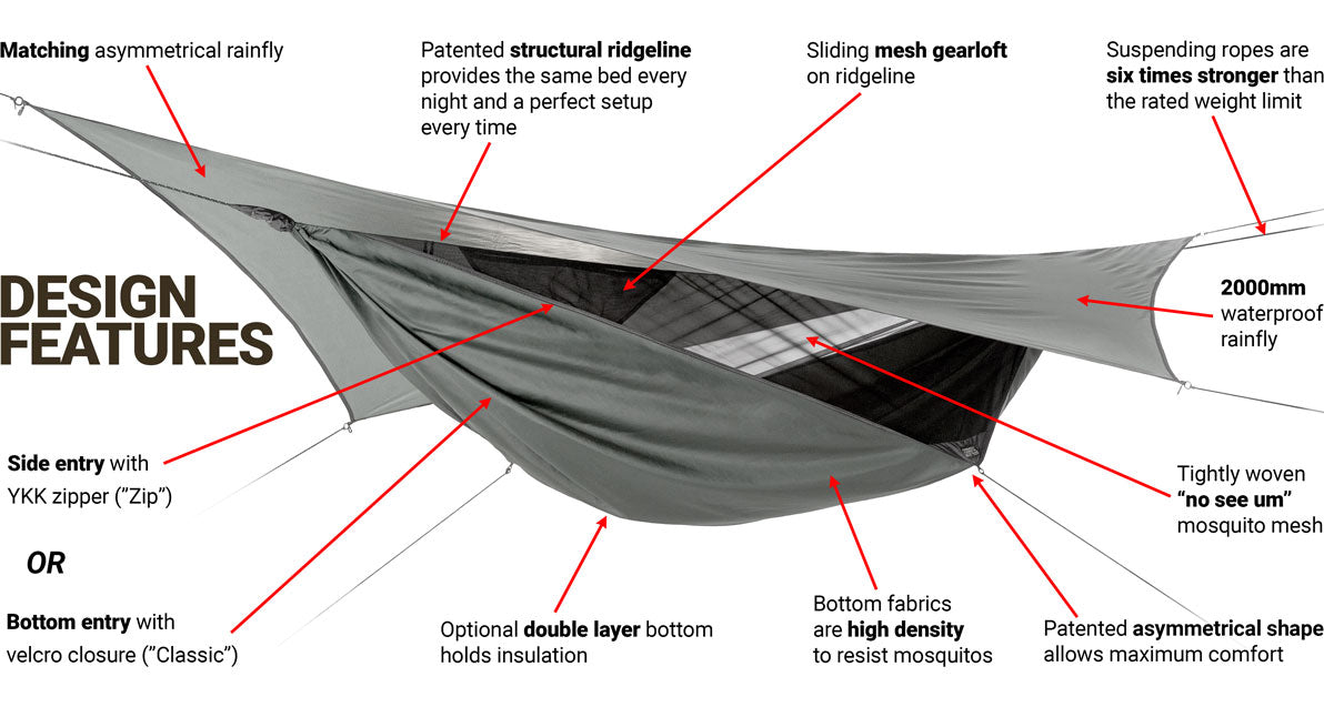 hammock diagram features
