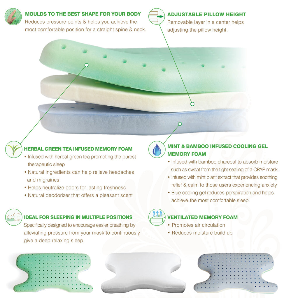 memory foam pillow information
