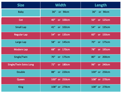 quilt size chart best quilt sizes What are the common quilt sizes Altogether Patchwork Ulimate guide to quilt sizes Best guide to quilt sizes