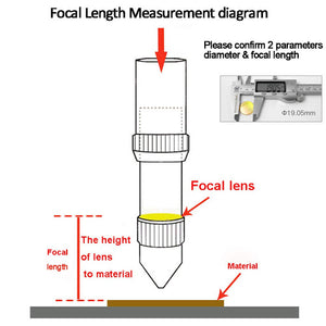 How to determine the focal length?