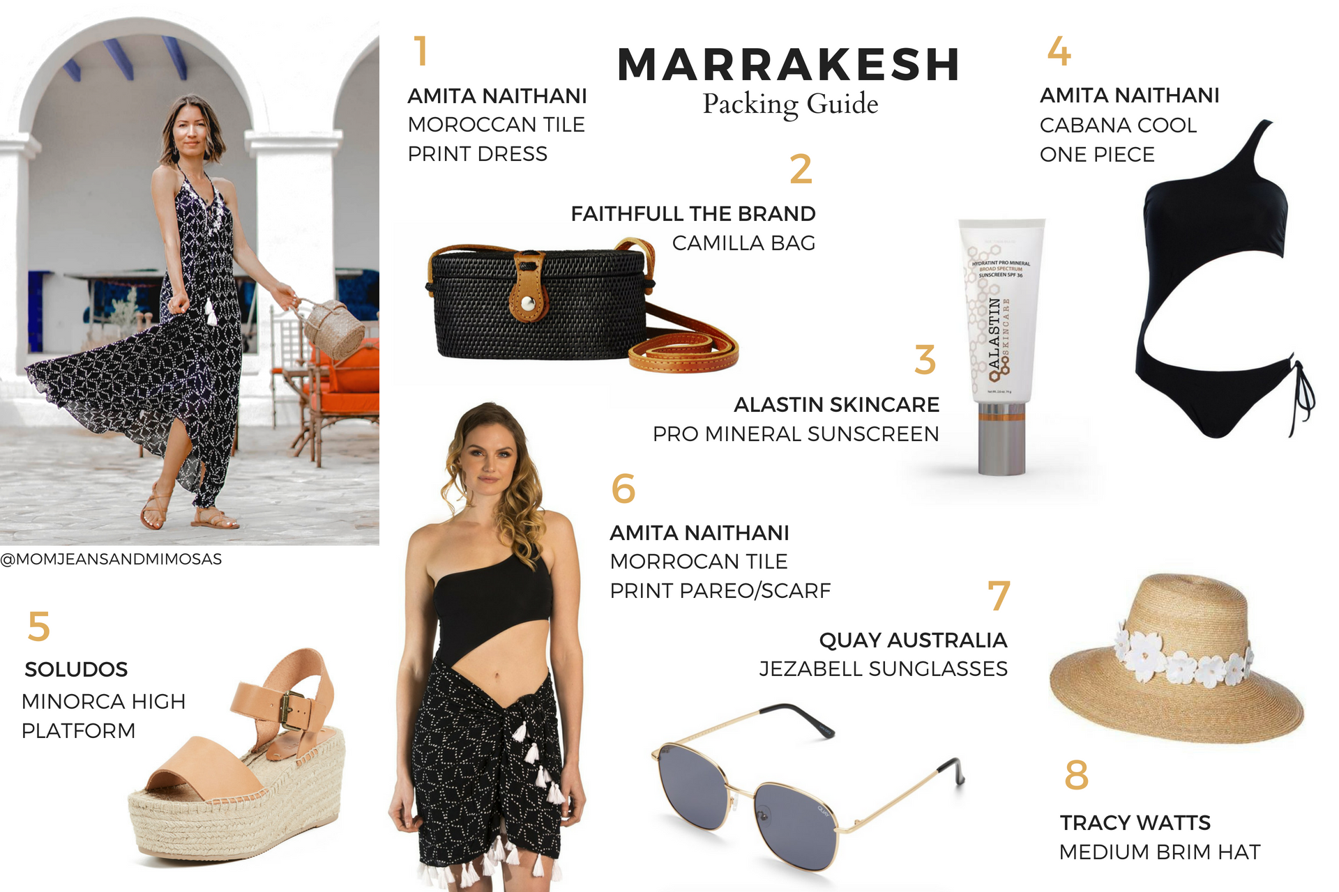 Marrakesh Packing Guide