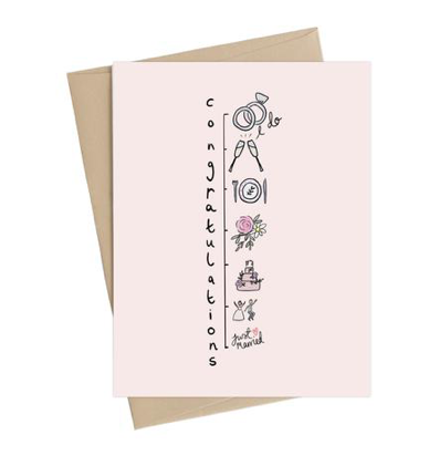 Congratulations Wedding Timeline Card