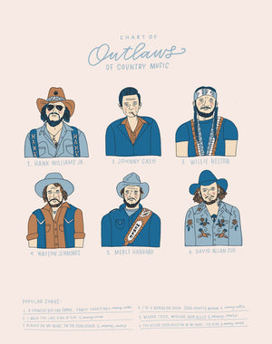 Outlaws Of Country Music Print