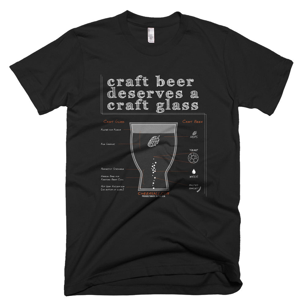 Craft Beer Deserves a Craft Glass & Life is too short to drink crappy beer