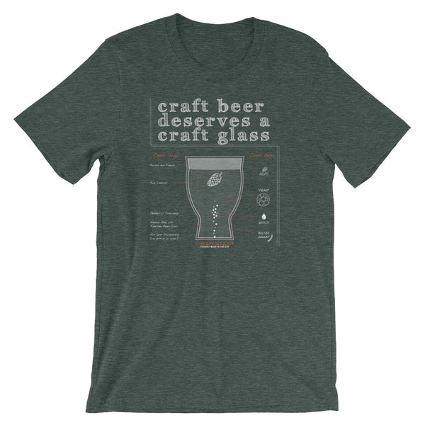 Craft Beer Deserves a Craft Glass & Life is too short to drink crappy beer.