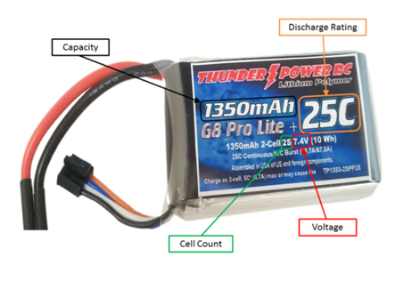 LiPo Lithium Polymer Battery Basics