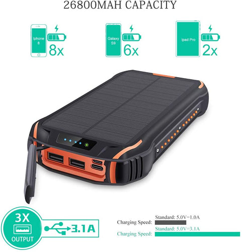 Waterproof Solar Power Bank 26800 Mah