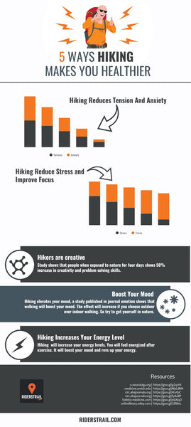 Hiking infographic