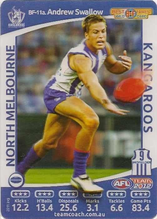 Andrew Swallow, Best & Fairest Wildcard, 2012 Teamcoach AFL