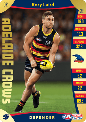 Rory Laird, Gold, 2019 Teamcoach AFL