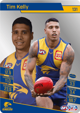 Dion Prestia, Footy Powers, 2018 Teamcoach AFL