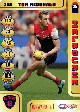 Tom McDonald, Gold, 2018 Teamcoach AFL