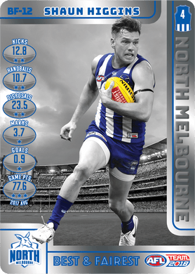 Shaun Higgins, Best & Fairest, 2018 Teamcoach AFL