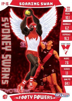 Aliir Aliir, Footy Powers, 2019 Teamcoach AFL