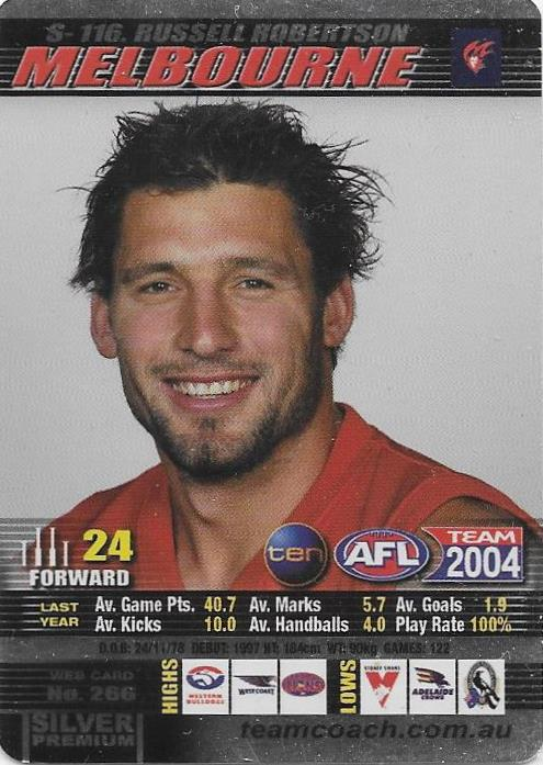 Russell Robertson, Silver card, 2004 Teamcoach AFL