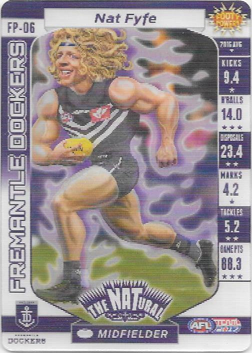 Nat Fyfe, Footy Powers, 2017 Teamcoach AFL