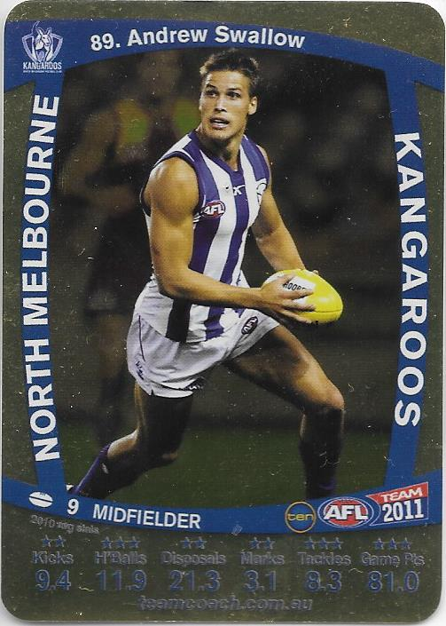 Andrew Swallow, Gold, 2011 Teamcoach AFL