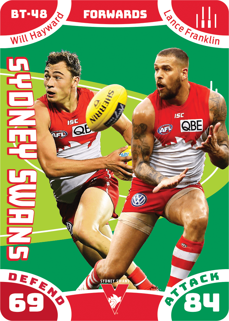 Will Hayward & Lance Franklin, Battle Teams, 2019 Teamcoach AFL