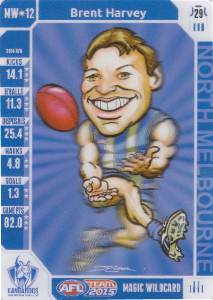 Brent Harvey, Magic Wildcard, 2015 Teamcoach AFL