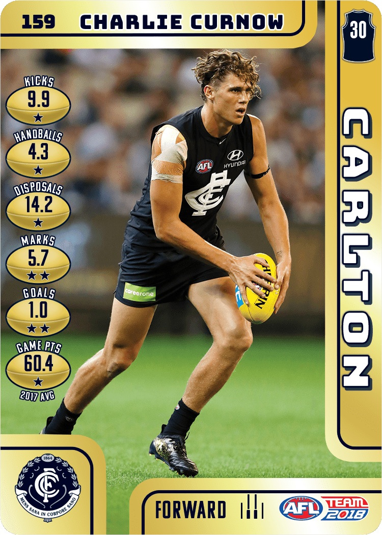 Charlie Curnow, Gold, 2018 Teamcoach AFL