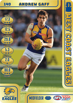 Andrew Gaff, Gold, 2018 Teamcoach AFL