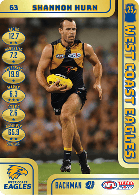 Shannon Hurn, Gold, 2018 Teamcoach AFL