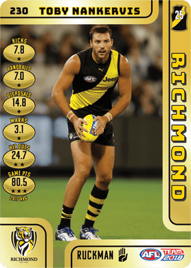 Toby Nankervis, Gold, 2018 Teamcoach AFL