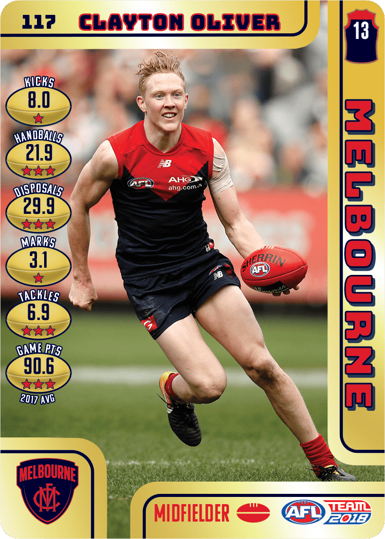 Clayton Oliver, Gold, 2018 Teamcoach AFL