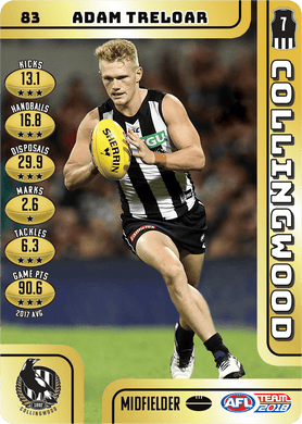 Adam Treloar, Gold, 2018 Teamcoach AFL