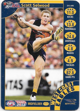 Scott Selwood, Auskick, 2013 Teamcoach AFL